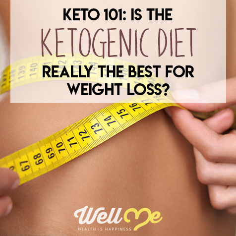 ketogenic diet title card