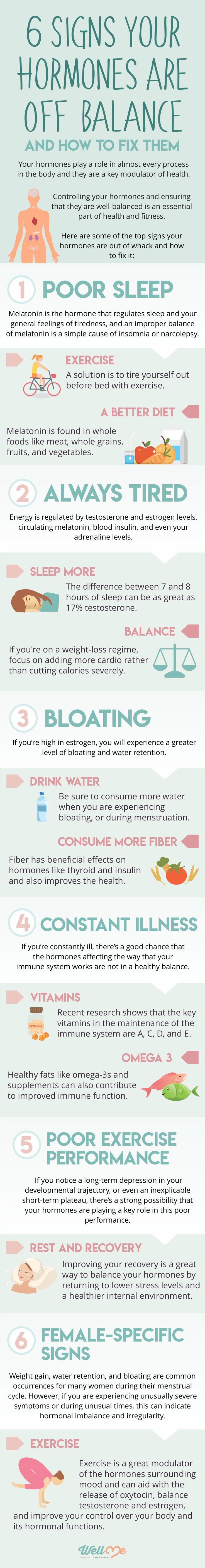 6 Signs Your Hormones Are Off Balance infographic