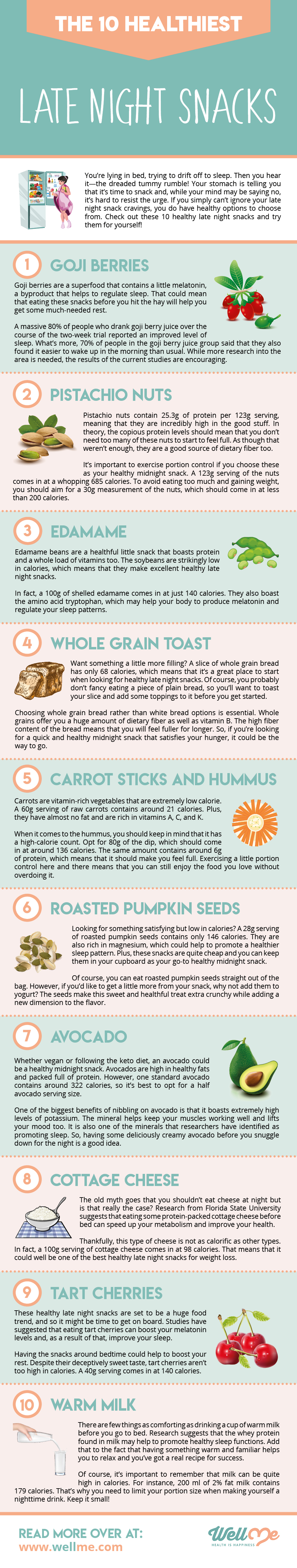 The 10 Healthiest Late Night Snacks Infographic