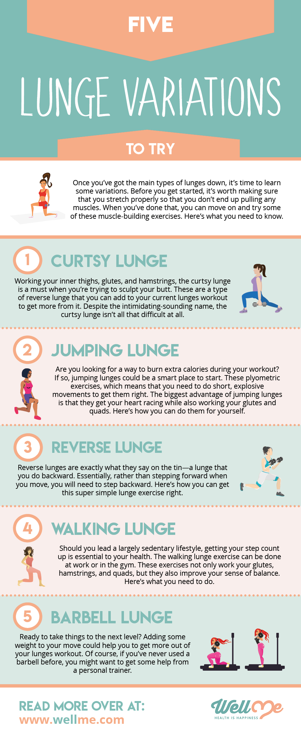 Five Lunge Variations to Try Infographic
