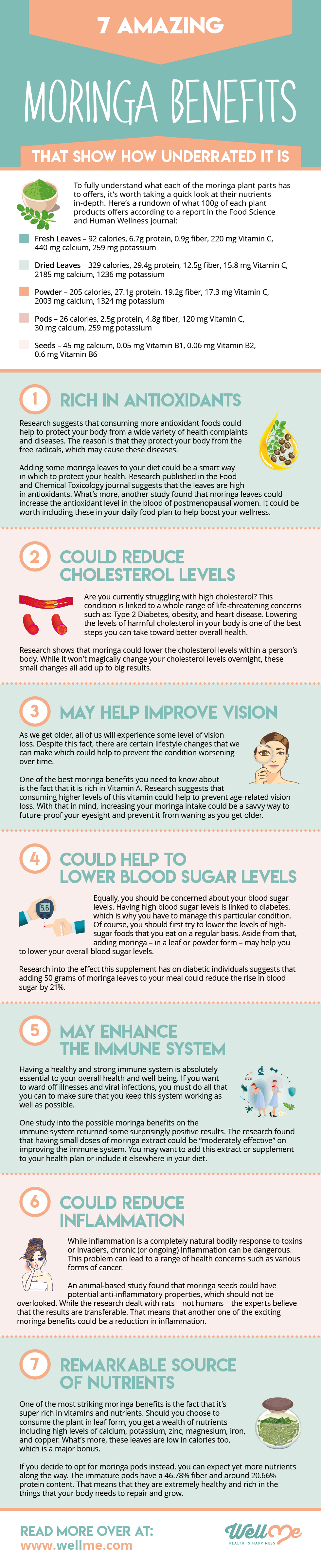 7 Amazing Moringa Benefits That Show How Underrated It Is inforgraphic