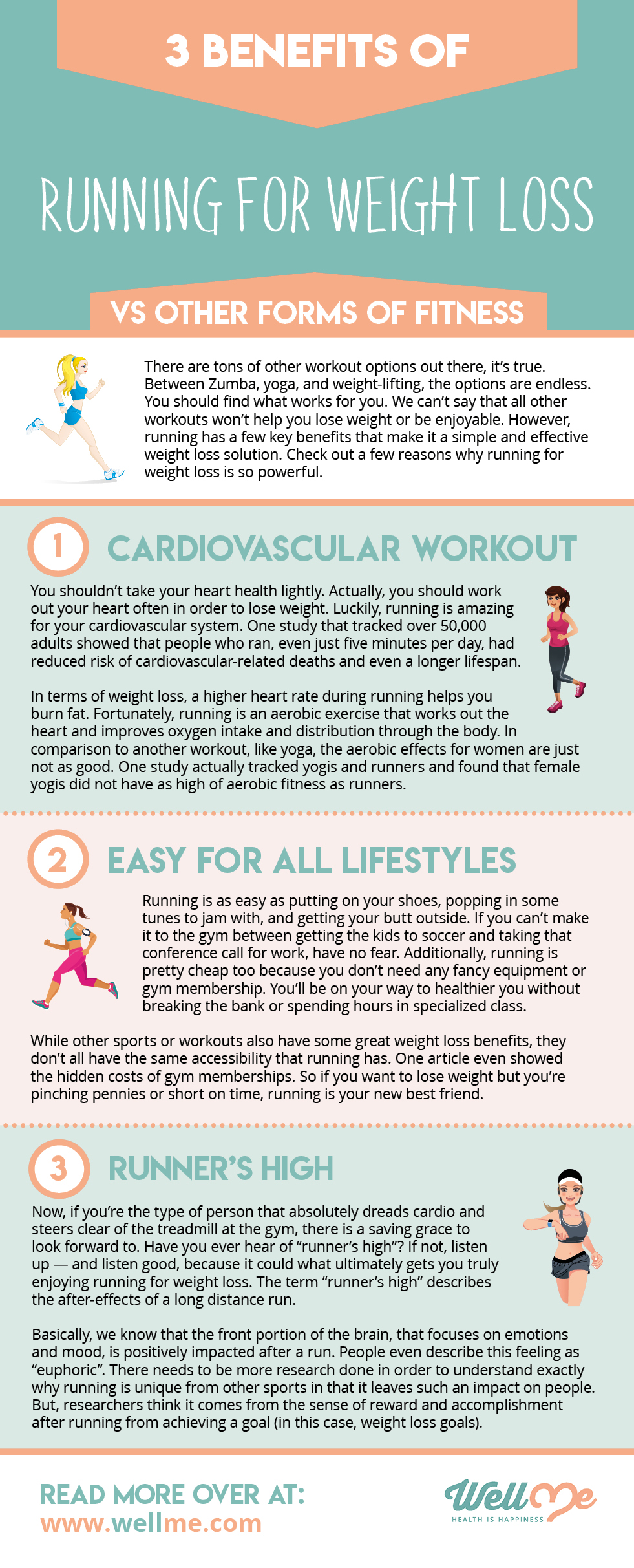 Running For Weight Loss Vs Other Forms of Fitness infographic