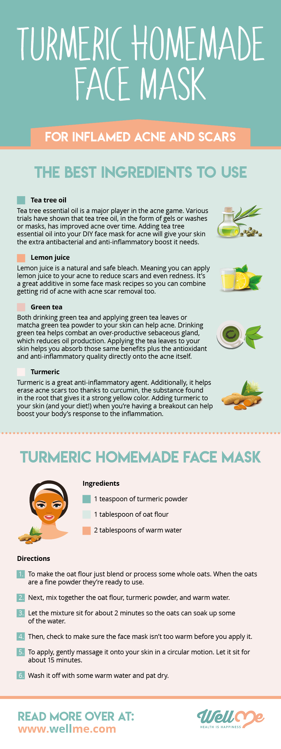 Turmeric Homemade Face Mask For Inflamed Acne and Scars infographic