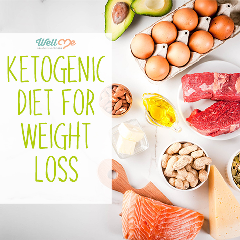 ketogenic diet for weight loss title card
