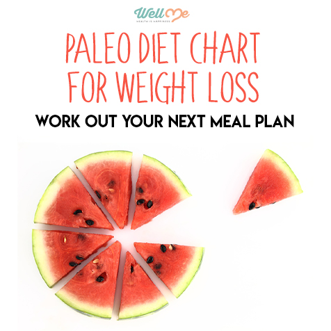 Paleo Diet Chart For Weight Loss: Work Out Your Next Meal Plan